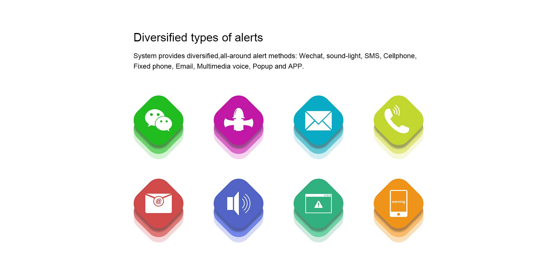 Diversified types of alerts